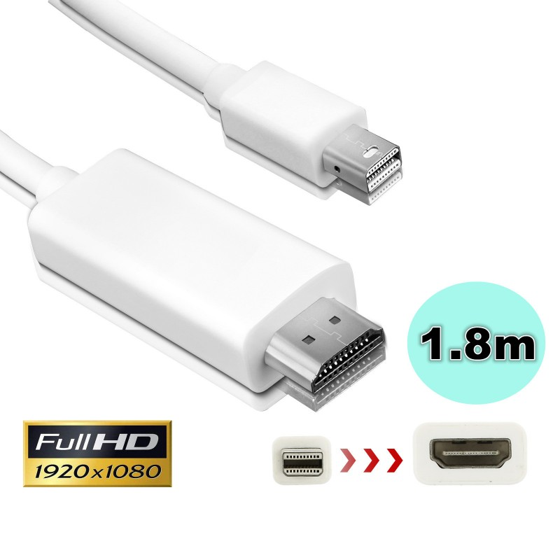 Mini Displayport Dp To Hdmi Cable Display Port For