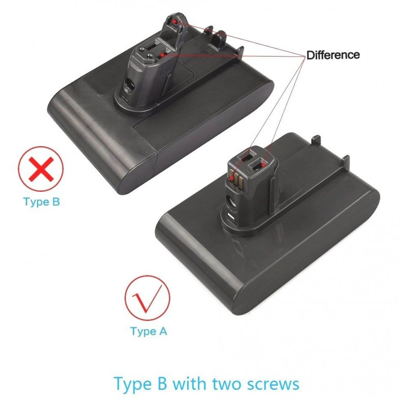 Dyson Dc31 Handheld Vacuum Cleaner Replacement Battery Batteryexpert